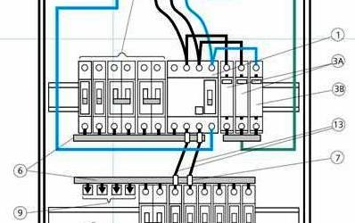 Montagem de Quadros de Energia Trifásico