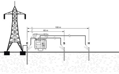 Medição de Resistência com Terrômetro de Alta Frequência